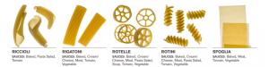pasta soorten